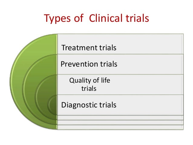 Clinical Trial Design and Methodology | ASCO
