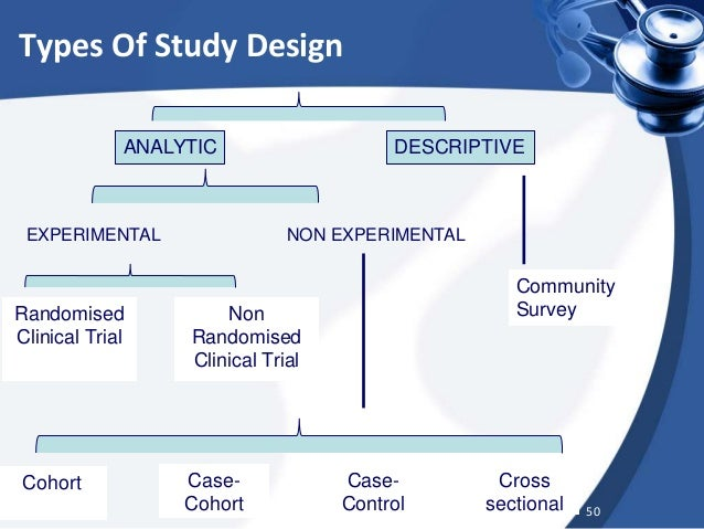 Types of Study in Medical Research - PubMed Central (PMC)