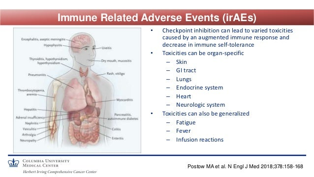 Immune Related Adverse Events (irAEs) Postow MA et al. N Engl J Med 2018;378:158-168 • Checkpoint inhibition can lead to v...