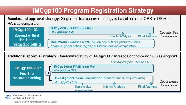 IMCgp100 Program Registration Strategy Accelerated approval strategy: Single arm trial approval strategy is based on eithe...