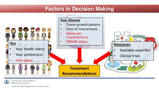 Factors in Decision Making Resources • Available expertise • Clinical trials You • Your health status • Your preferences •...