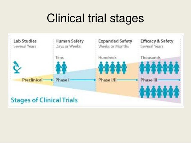 phase 1 clinical trial pdf