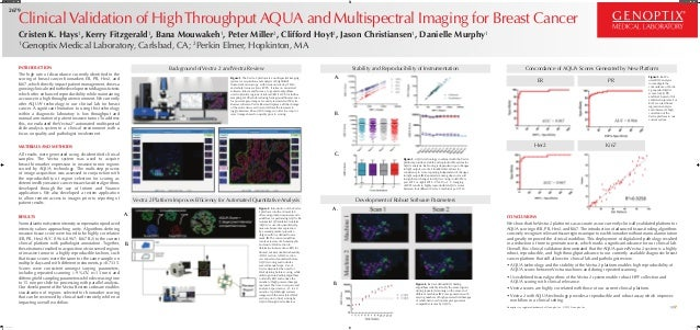 2679                          Clinical Validation of High Throughput AQUA and Multispectral Imaging for Breast Cancer     ...