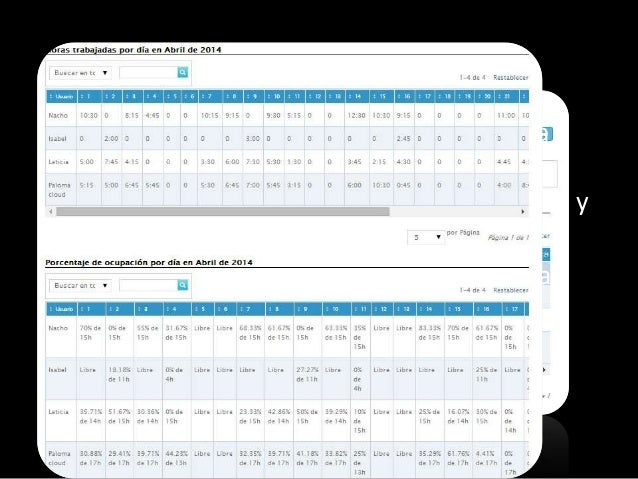 Análisis  Y además:  • Balance mensual. Balances mensuales de la clínica con los ingresos  y gastos separados, y dividido ...