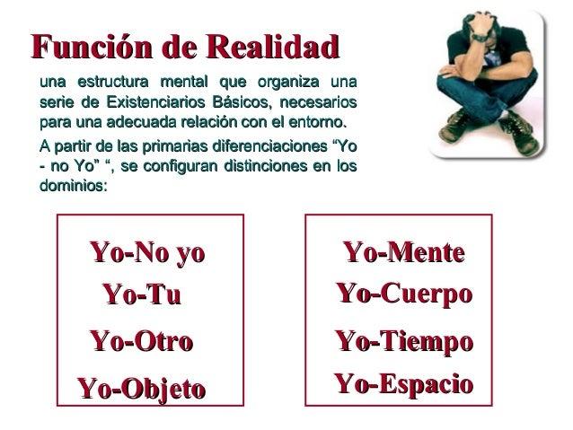 Función de RealidadFunción de Realidad una estructura mental que organiza unauna estructura mental que organiza una serie ...