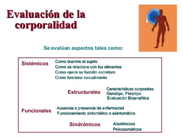 Evaluación de laEvaluación de la corporalidadcorporalidad Se evalúan aspectos tales como: Sistémicos Sindrómicos Estructur...