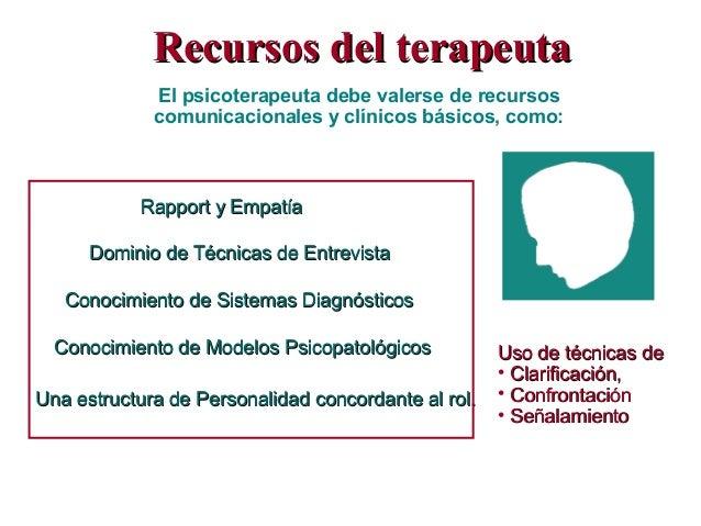 Recursos del terapeutaRecursos del terapeuta Dominio de Técnicas de EntrevistaDominio de Técnicas de Entrevista Uso de téc...