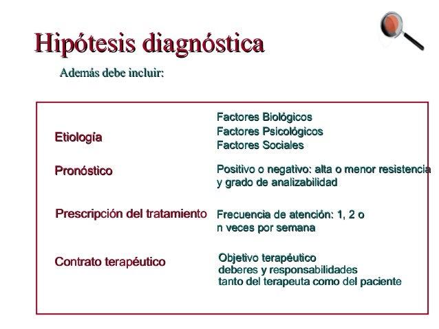 Hipótesis diagnósticaHipótesis diagnóstica PronósticoPronóstico Prescripción del tratamientoPrescripción del tratamiento E...