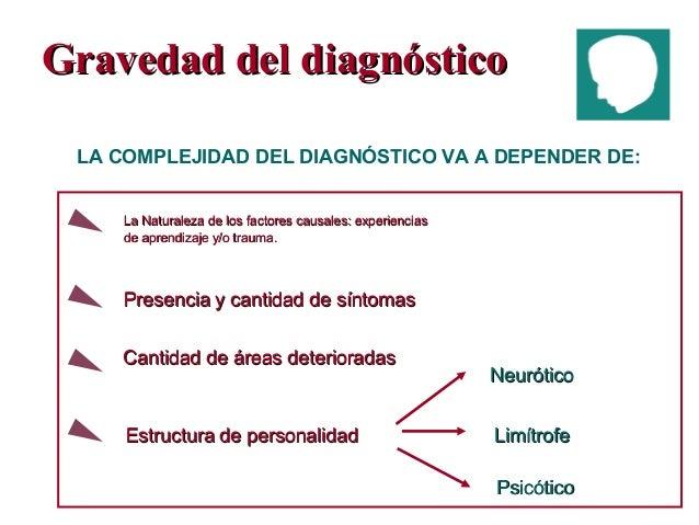 Gravedad del diagnósticoGravedad del diagnóstico Cantidad de áreas deterioradasCantidad de áreas deterioradas LA COMPLEJID...