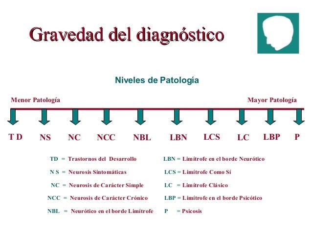 Gravedad del diagnósticoGravedad del diagnóstico Niveles de Patología LCS = Limítrofe Como Sí LBP = Limítrofe en el borde ...