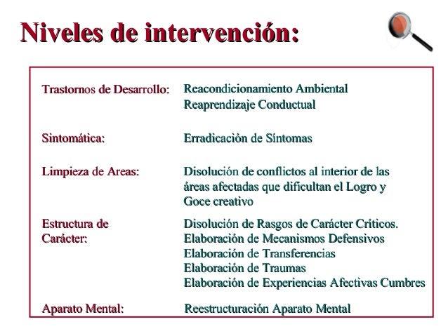 Niveles de intervención:Niveles de intervención: Sintomática:Sintomática: Limpieza de Areas:Limpieza de Areas: Estructura ...