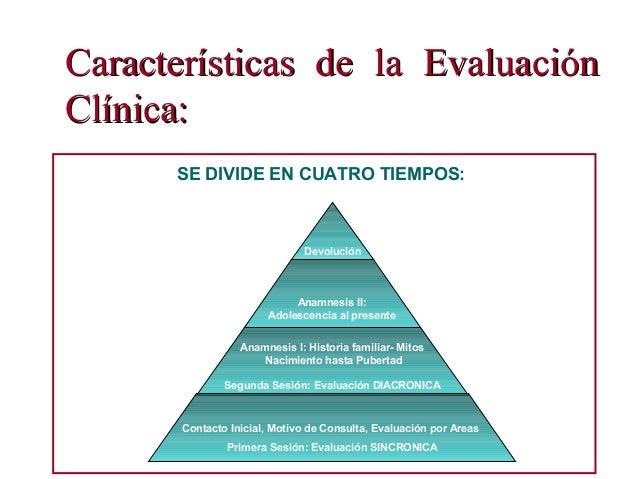 Características de la EvaluaciónCaracterísticas de la Evaluación Clínica:Clínica: SE DIVIDE EN CUATRO TIEMPOS: Contacto In...