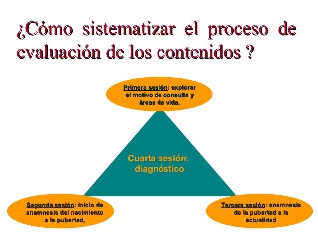 ¿Cómo sistematizar el proceso de¿Cómo sistematizar el proceso de evaluación de los contenidos ?evaluación de los contenido...