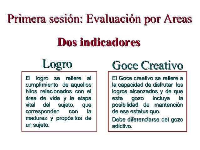 Primera sesión: Evaluación por AreasPrimera sesión: Evaluación por Areas LogroLogro Dos indicadoresDos indicadores El logr...