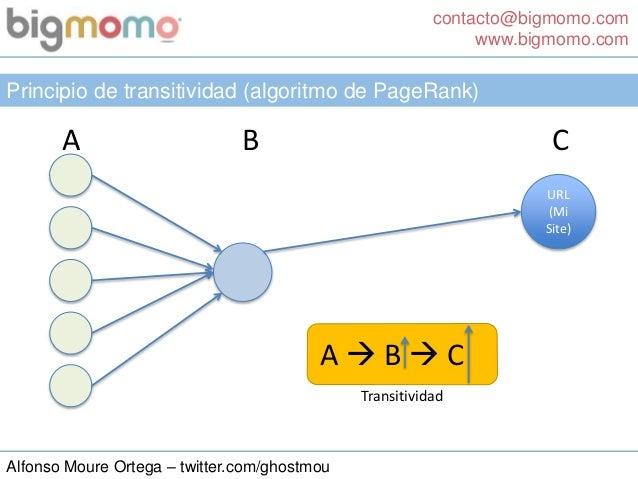 contacto@bigmomo.com www.bigmomo.com Alfonso Moure Ortega – twitter.com/ghostmou Principio de transitividad (algoritmo de ...