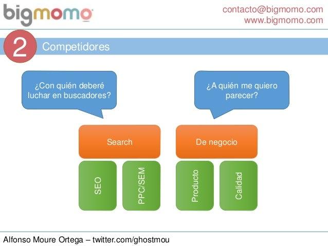 contacto@bigmomo.com www.bigmomo.com Alfonso Moure Ortega – twitter.com/ghostmou Competidores 2 Search De negocio SEO PPC/...