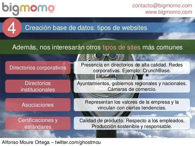 contacto@bigmomo.com www.bigmomo.com Alfonso Moure Ortega – twitter.com/ghostmou Creación base de datos: tipos de websites...