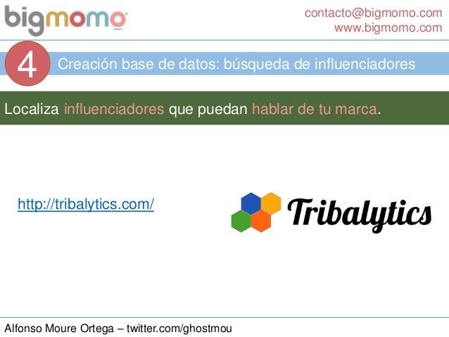 contacto@bigmomo.com www.bigmomo.com Alfonso Moure Ortega – twitter.com/ghostmou Creación base de datos: búsqueda de influ...