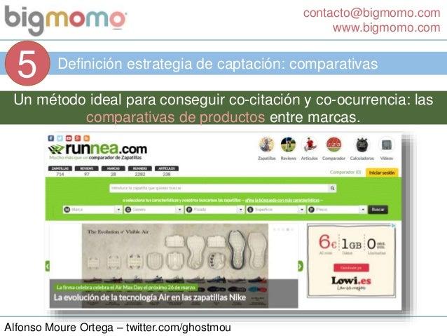 contacto@bigmomo.com www.bigmomo.com Alfonso Moure Ortega – twitter.com/ghostmou Definición estrategia de captación: compa...