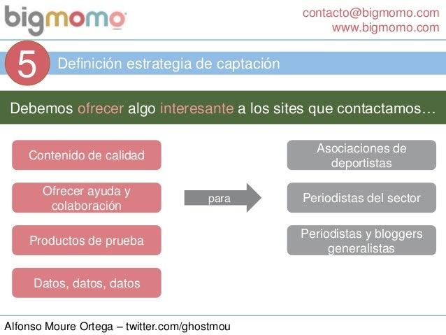 contacto@bigmomo.com www.bigmomo.com Alfonso Moure Ortega – twitter.com/ghostmou Definición estrategia de captación 5 Debe...