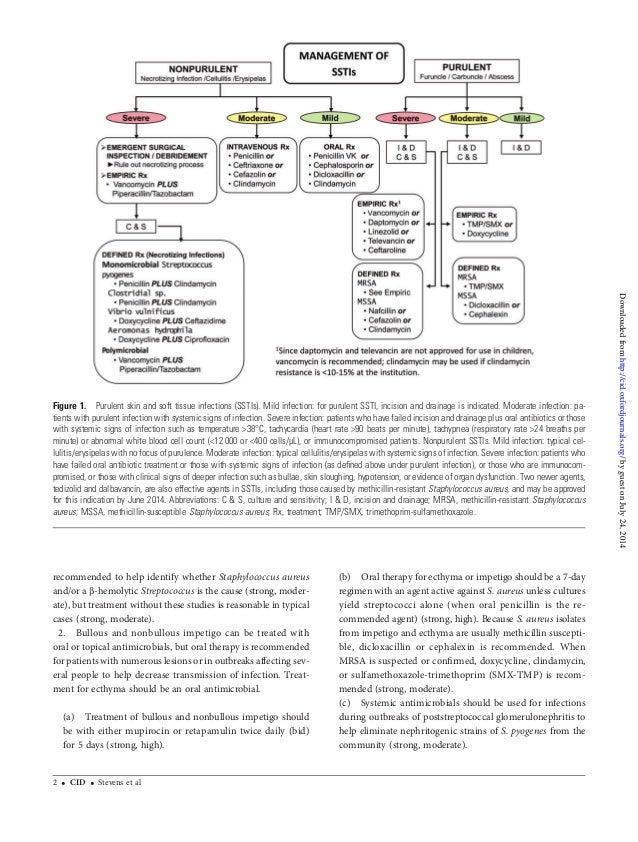 Clin infect dis  2014-stevens-cid ciu296