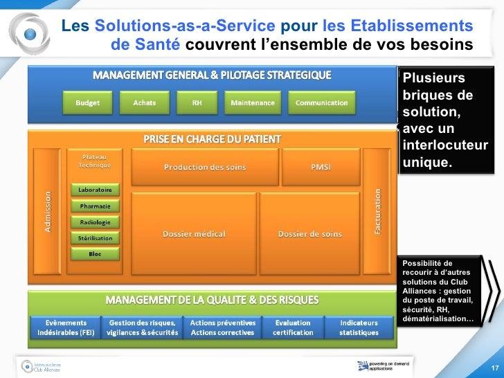 Cliniques privees solutions as a service metier forum - Disponibilite d office pour raison de sante ...