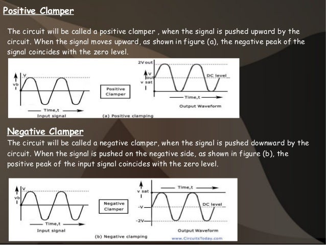 Positive Clamper The circuit will be called a positive clamper , when the signal is pushed upward by the circuit. When the...