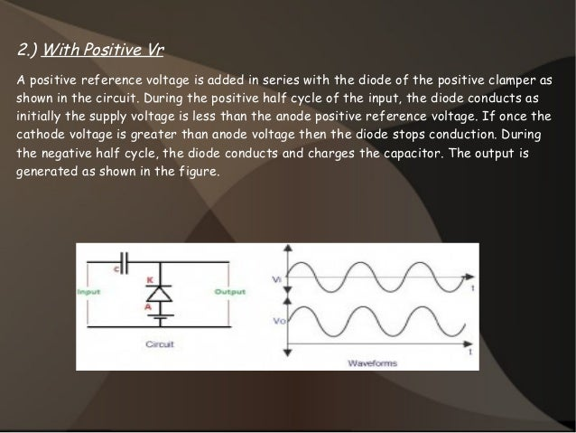 2.) With Positive Vr A positive reference voltage is added in series with the diode of the positive clamper as shown in th...