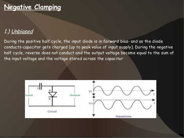 Negative Clamping 1.) Unbiased During the positive half cycle, the input diode is in forward bias- and as the diode conduc...