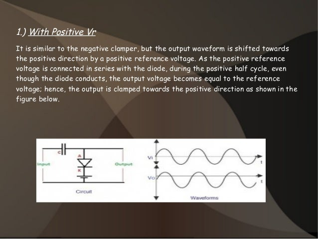1.) With Positive Vr It is similar to the negative clamper, but the output waveform is shifted towards the positive direct...