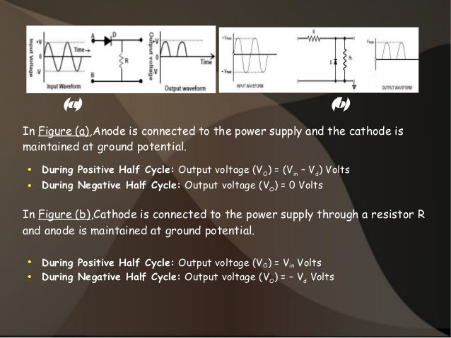 (a) (b) In Figure (a),Anode is connected to the power supply and the cathode is maintained at ground potential. ● During P...