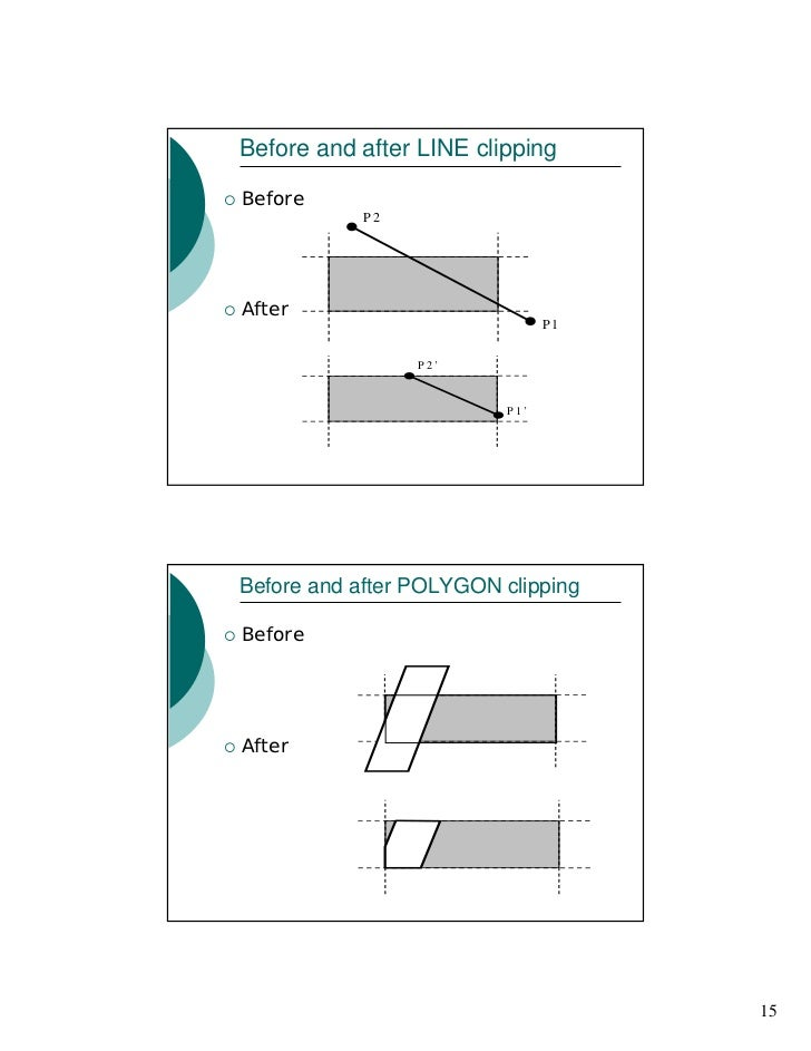 Naive Line Drawing Algorithm : Clipping