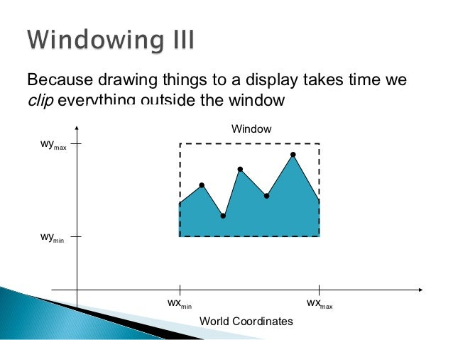 Line Drawing Algorithm In Computer Graphics Notes : Clipping algorithm in computer graphics