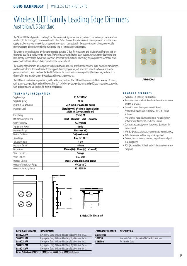 clipsal dimmer wiring diagram - dolgular, Wiring diagram