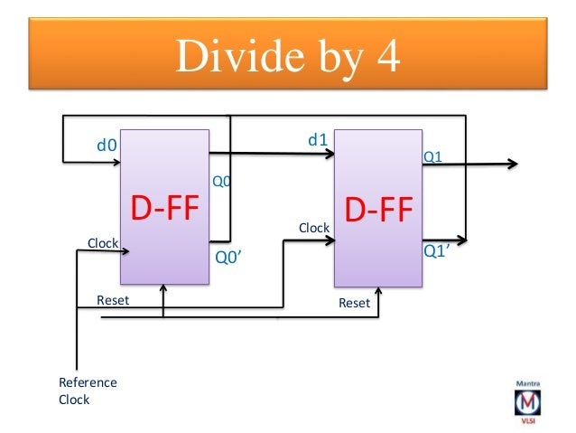 Divide by N clock