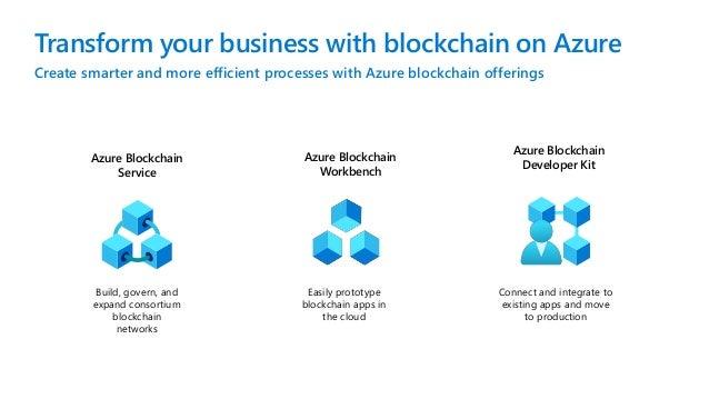 Simple blockchain management AZURE BLOCKCHAIN SERVICE