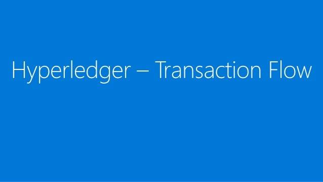 Hyperledger on Azure Marketplace Hyperledger Fabric Consortium on Azure Kubernetes Service