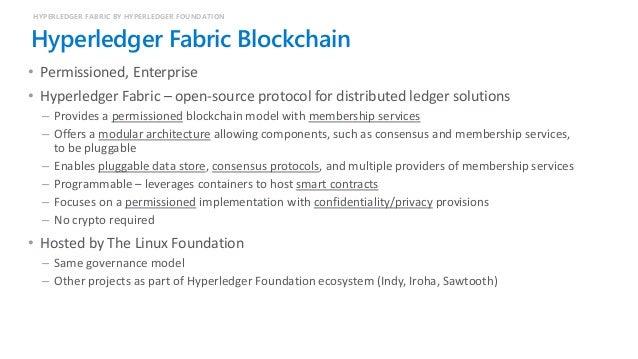 Hyperledger Fabric Blockchain HYPERLEDGER FABRIC BY HYPERLEDGER FOUNDATION