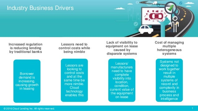 Innovation and competition drive a new banking landscape