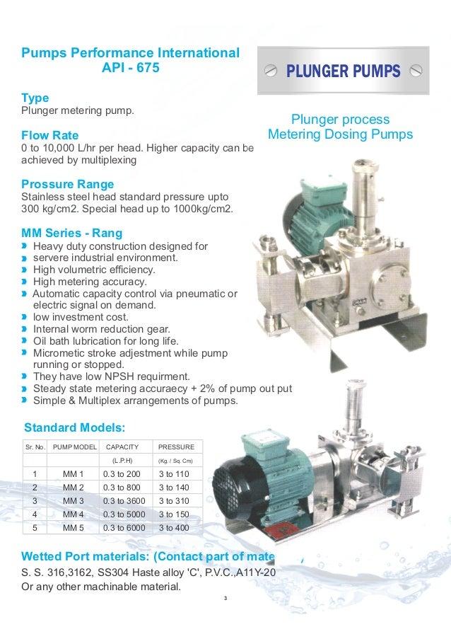 Mini Max Dosing Pumps Nashik Dosing Pumps And Systems