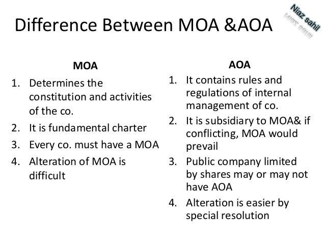 moa and aoa of any company