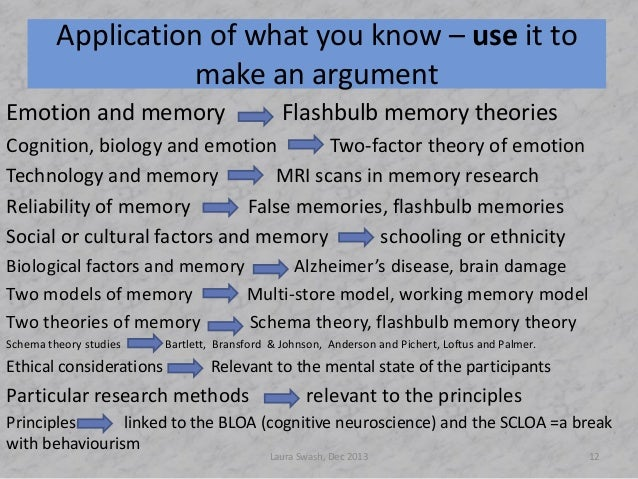 Ib laq reliability of memory