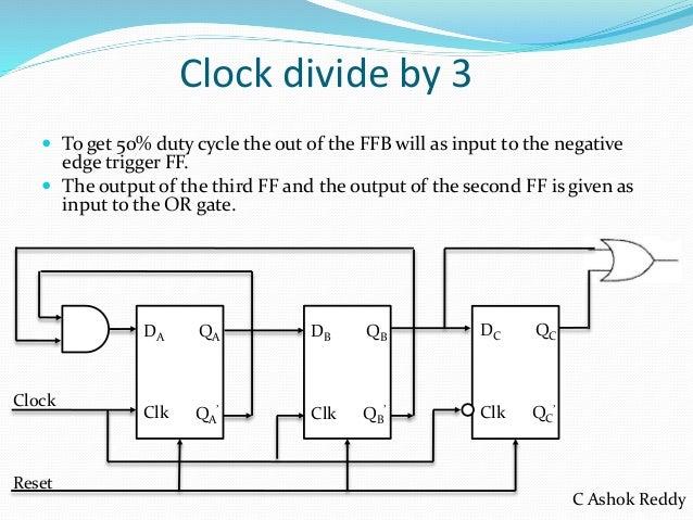 clock divider ic