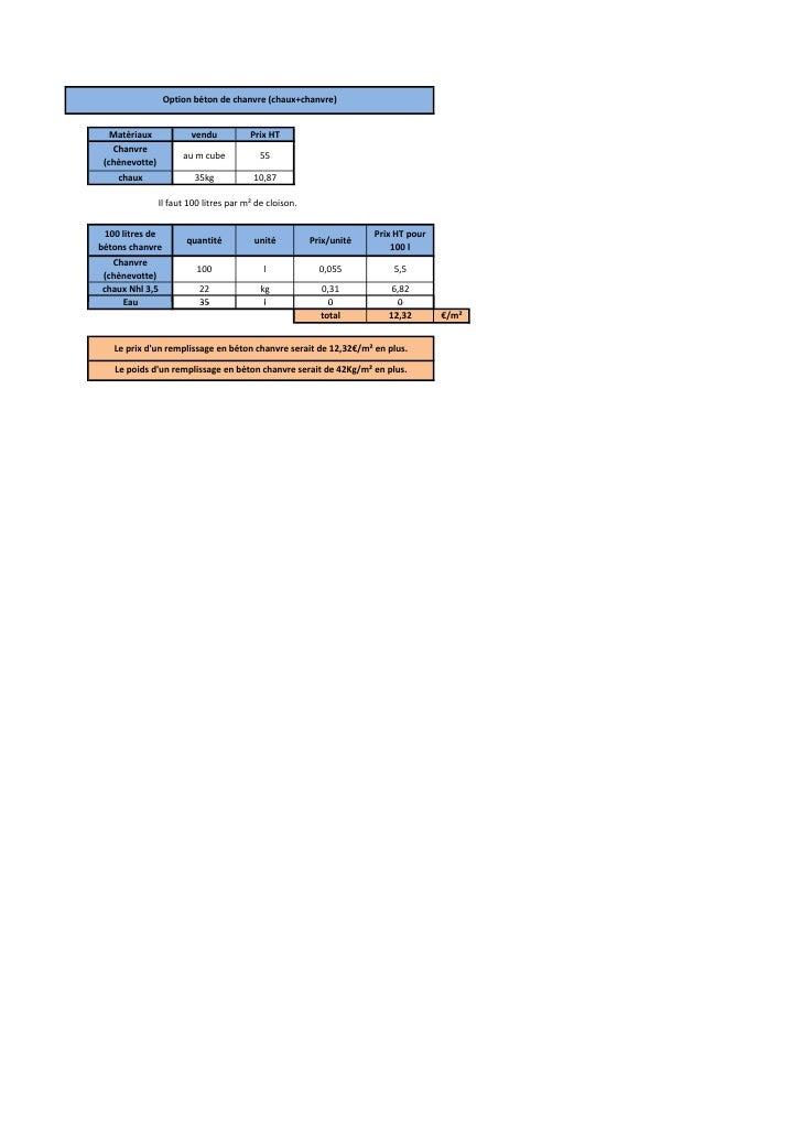 Cloison ossature bois calcul du co t au m bois et paille - Calcul quantite beton ...
