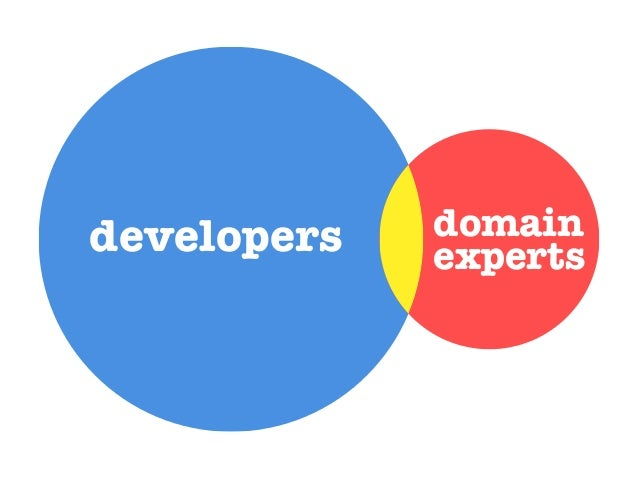DSL in Clojure Slide 2