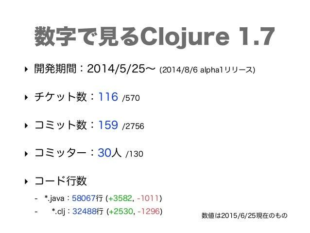 Clojure Language Update (2015) Slide 2