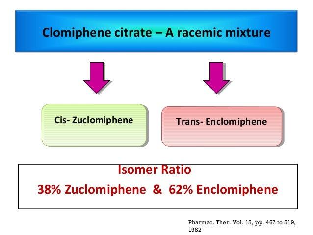zuclomiphene and enclomiphene vs clomiphene