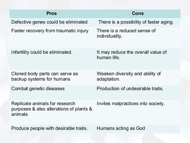pro cons essay cloning Stem cell research - what are the advantages and disadvantages about stem cell research (pros and cons.