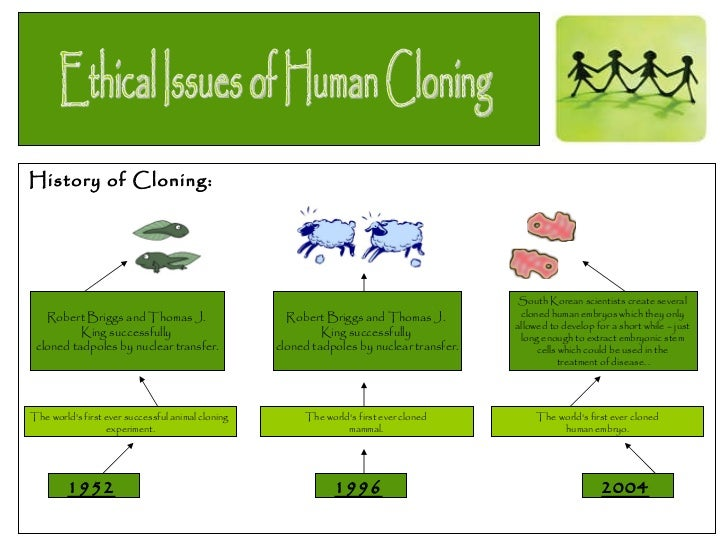 an introduction to the issue of human cloning Human cloning, as many of you are quite aware, is the creation of a genetically identical copy of a human being the ethics towards the human cloning are.
