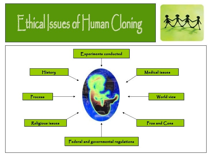 Ethical Issues of Human Cloning History Process Religious issues Experiments conducted Federal and governmental regulation...